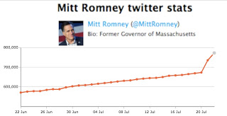 romney-followers-3098-20120722-90